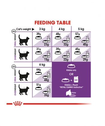 ANIMAL HOUSE HOSPITAL - PRODUCTS CATS ROYAL CANIN CAT SENSIBLE 2KG GALLERY