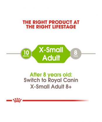 ANIMAL HOUSE HOSPITAL - PRODUCTS ROYAL CANIN X SMALL ADULT 1.5KG GALLERY